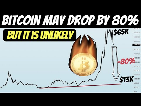 Bitcoin Can Drop to $13,000 But There is 80% Chance Bull Market Will Continue!