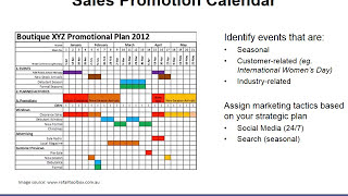 Marketing & Sales Boot Camp - #8 - Sales and Promotion Plan