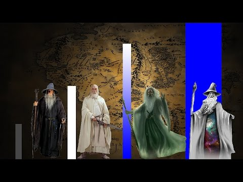How Powerful is Gandalf?--Grey, White, Unrestricted, Cosmic