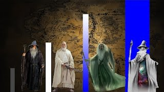 Baixar How Powerful is Gandalf?--Grey, White, Unrestricted, Cosmic