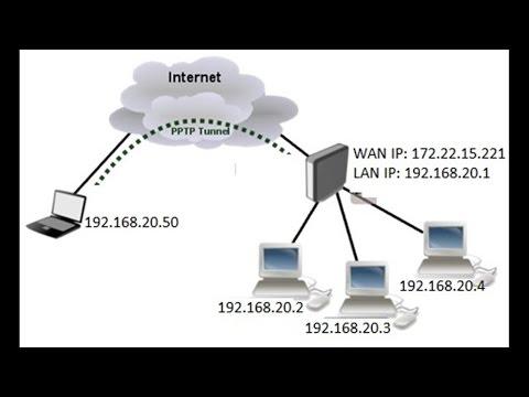 VPN Configuration with MikroTik PPTP Service (client-server vpn)