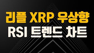 리플 XRP 우상향 RSI 슈퍼 트렌드 차트 / 피터 …
