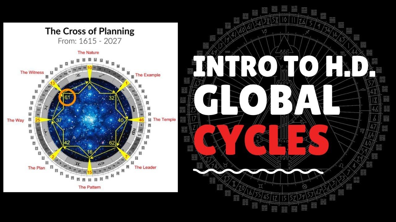 Human Design Global Cycles 2027 Frequency Shift Introduction