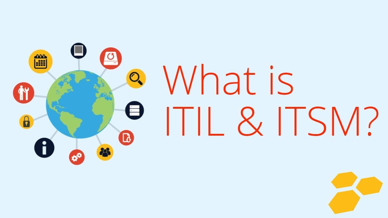 What Is Itil And Itsm Youtube