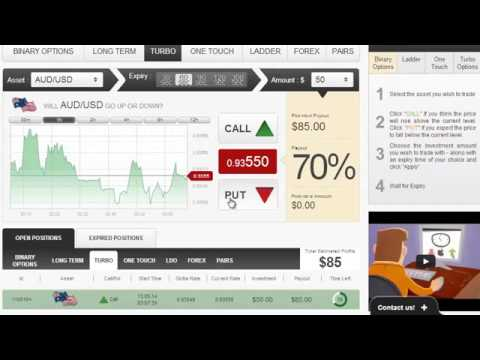 youtube binary options best broker