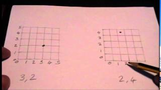 Coordinate / Grid Reference