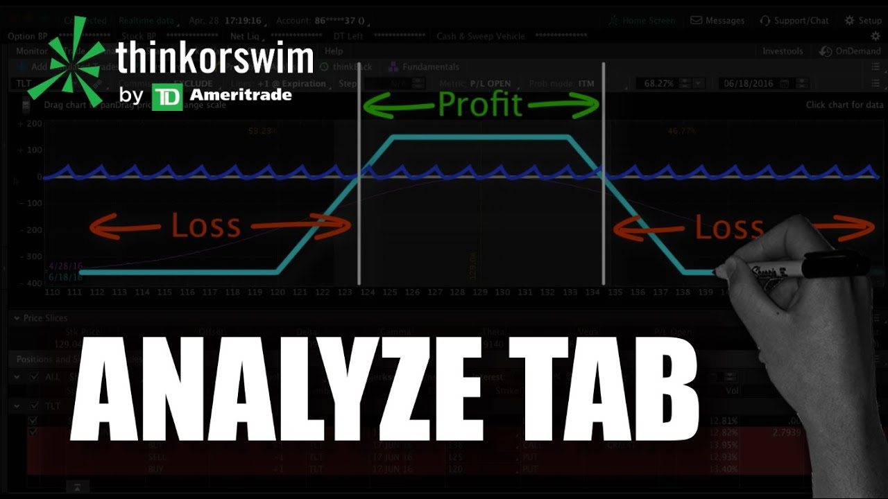 thinkorswim Tutorial - How to use the Analyze Tab