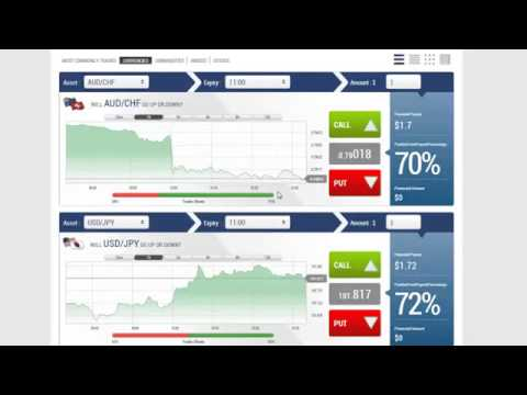 Mirror trade binary options