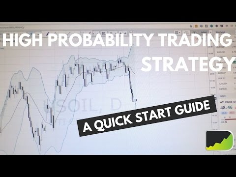 High Probability Trading Strategy