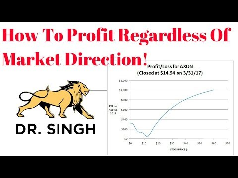 Stock Market Expert Dr. Singh | Four Legged Strategy Explained