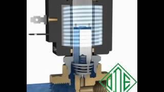 Электромагнитный клапан нормально закрытый прямого действия 2х-ходовой(Схема работы электромагнитного клапана прямого действия. Качественные электромагнитные клапаны нормальн..., 2016-04-11T11:56:11.000Z)