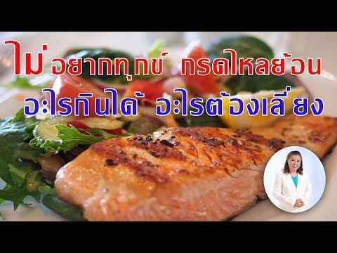 ไม่อยากทุกข์!! กรดไหลย้อน อะไรกินได้ อะไรต้องเลี่ยง   พี่ปลา Healthy Fish
