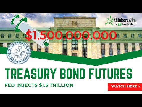 Treasury Bond Futures – Fed to Inject $1.5 Trillion to save markets