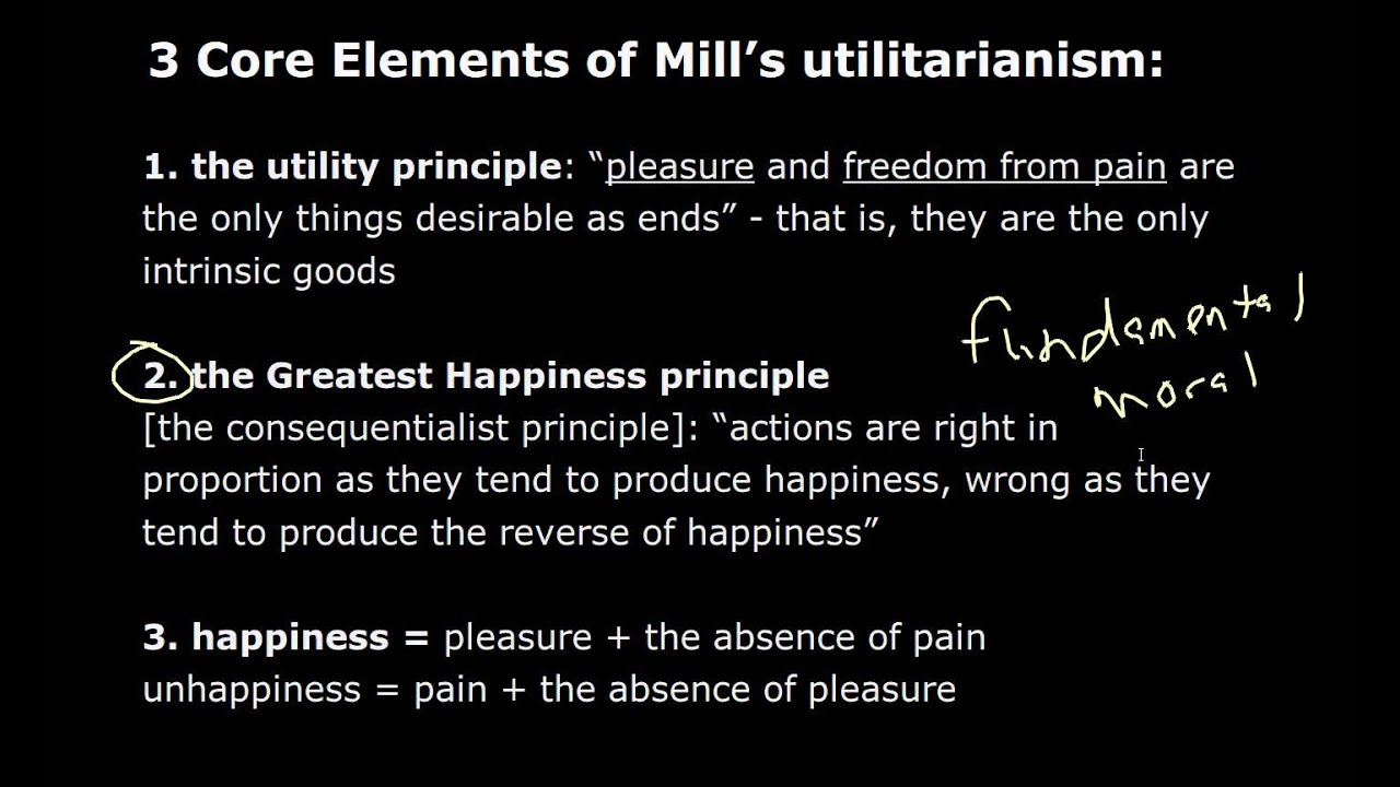9a Mill's Utilitarianism - Mill the man, utilitarianism's three core claims