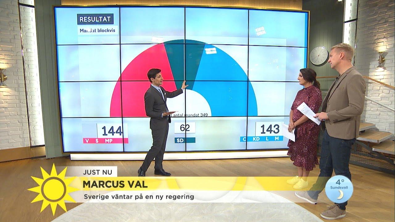 Marcus val – så måste man göra för att lösa dödläget - Nyhetsmorgon (TV4)