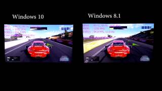 Project CARS performance test (Windows 8.1 vs Windows 10)