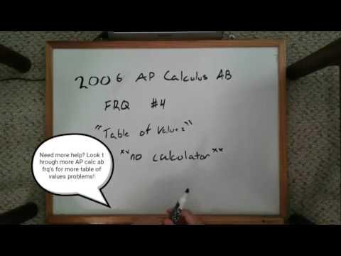 2006 AP Calculus FRQ #4