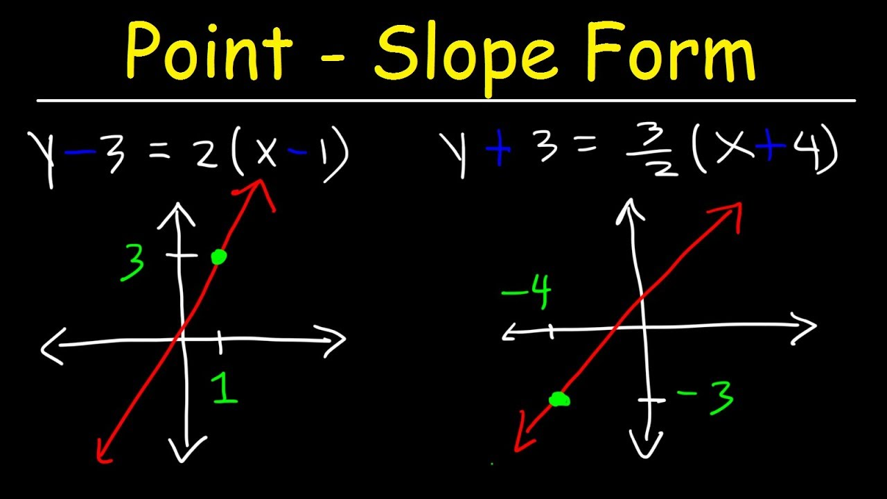 How To Graph Linear Equations In Point Slope Form Youtube