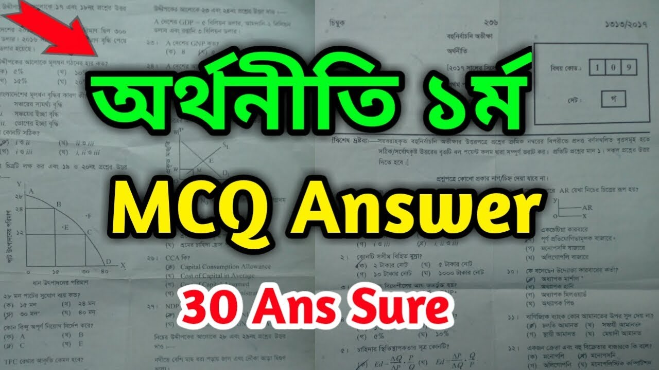 HSC Finace,Banking & Insurance 2nd paper MCQ Answer Dhaka board 2019