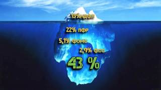Сколько на самом деле мы платим налогов в России