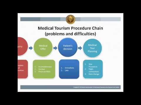 Breaking it Down   Understanding the Russian Patient | Medical Tourism Webinar