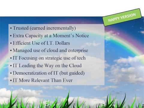 10 Business Reasons to use Microsoft Cloud Computing