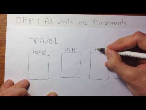 DFP: Ad Units vs. Placements