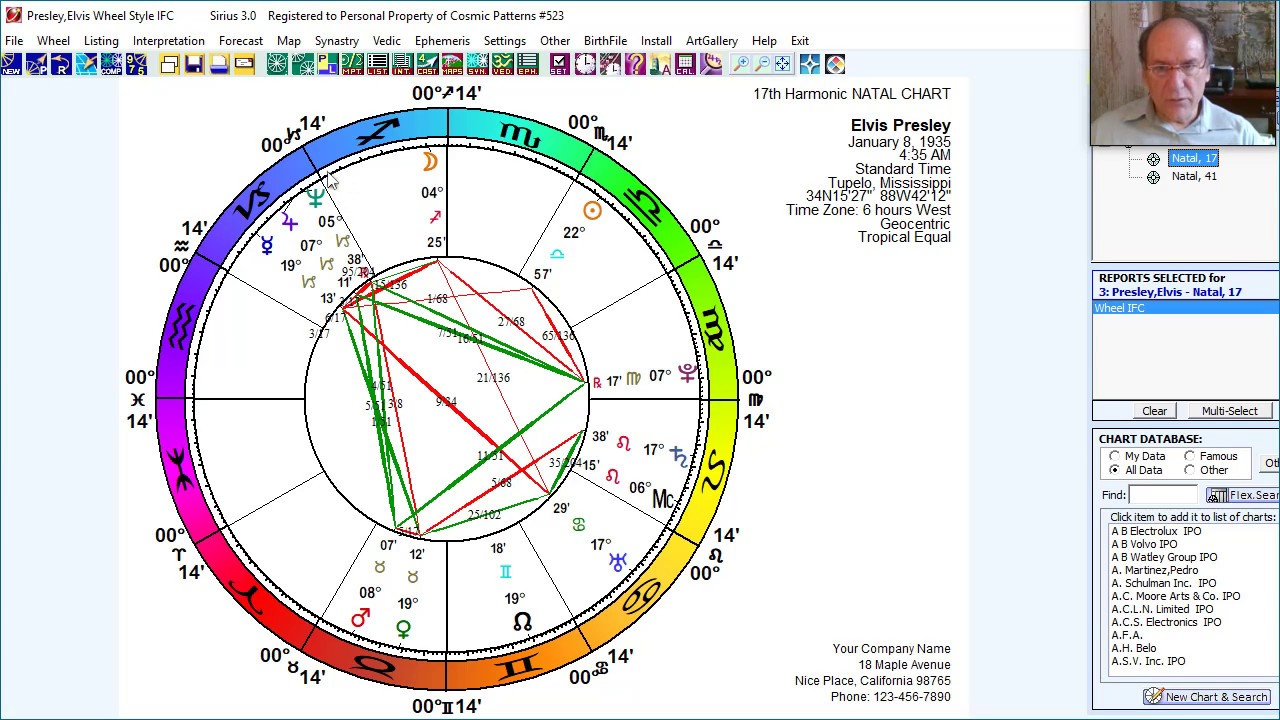 How to Interpret a Birth Chart with Vibrational Astrology: Elvis Presley
