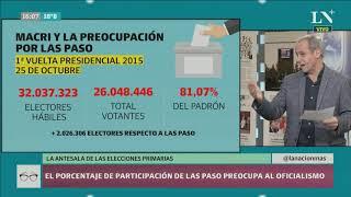 La participación en las PASO preocupa a Macri | Claudio Jacquelin