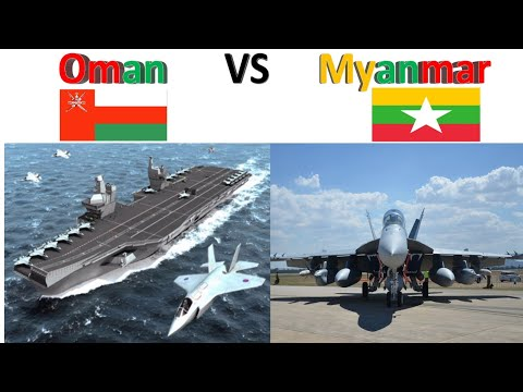 Oman VS Myanmar military power comparison 2028