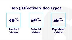 Video Marketing Statistics You Must Know in 2020