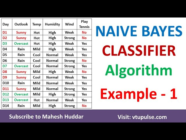 1. Solved Example Naive Bayes Classifier to classify New Instance PlayTennis Example Mahesh Huddar