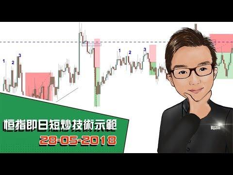 恒指即日短炒技術示範 28-05-2018 - SignalTom投資迷你大學