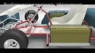 Projet Suprakart P2014 CP41 UTBM