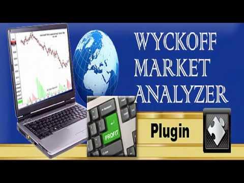 Weis Wave Plugin Review - Wyckoff Charting Software - Wyckoff Market Analyzer