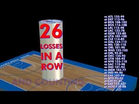 26 Losses In A Row for the 2013-14 Sixers