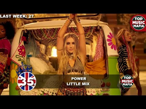 Top 40 Songs of The Week - June 17, 2017 (UK BBC CHART)