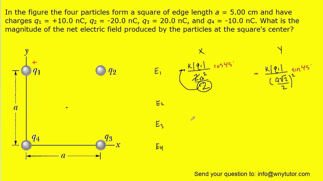 In the figure the four particles form a square of edge length ...