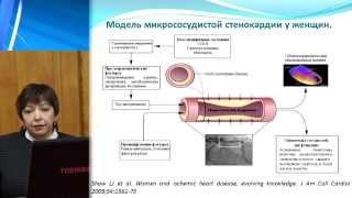 Микрососудистая стенокардия, д. м. н. Г. Н. Соболева
