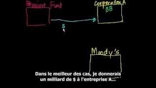 Credit Default Swaps expliqués à tous (FR)