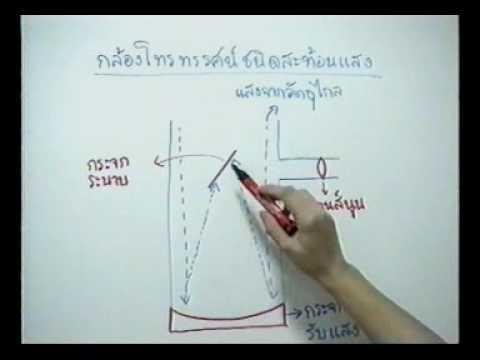 วีซีดีติวเข้มวิทยาศาสตร์ ม.3 เทอม 1