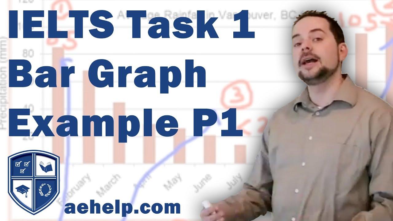 IELTS Exam Preparation   Academic Writing Sample Task       Hugh Fox III