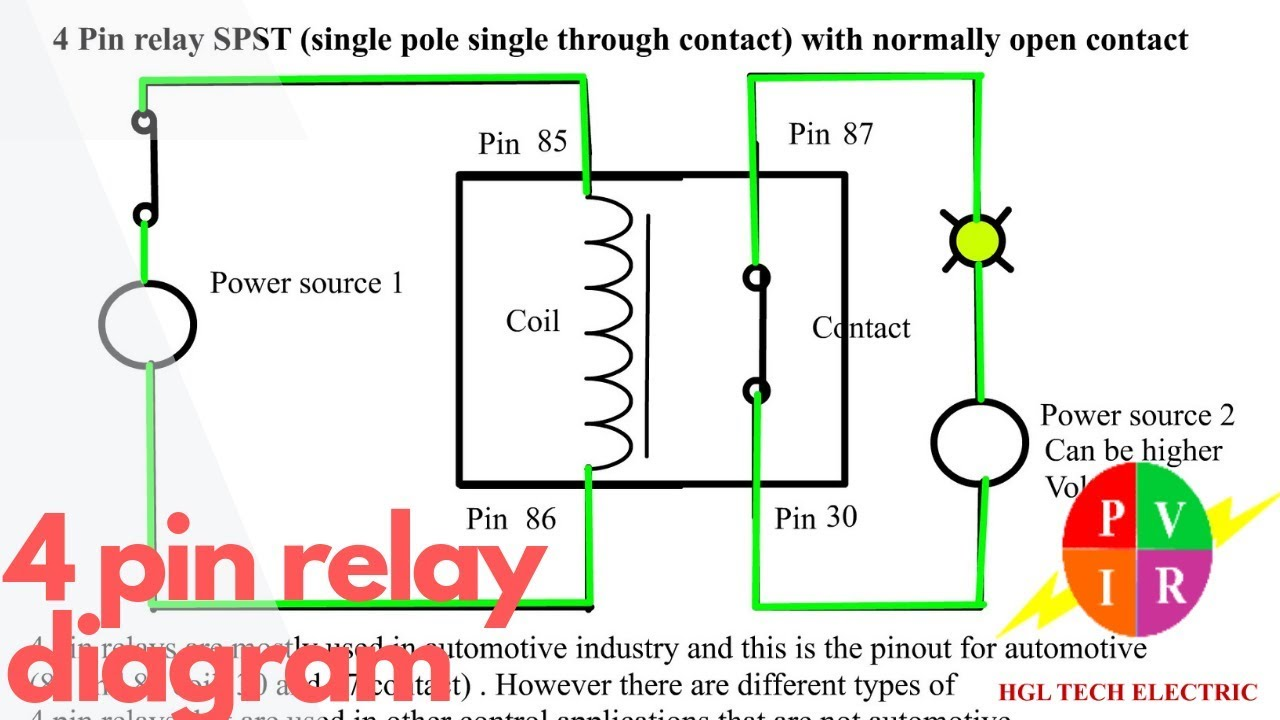 4 pin relay diagram. 4 pin relay wiring. 4 pin relay animation. 4 pin Normally Open Wiring Diagram on