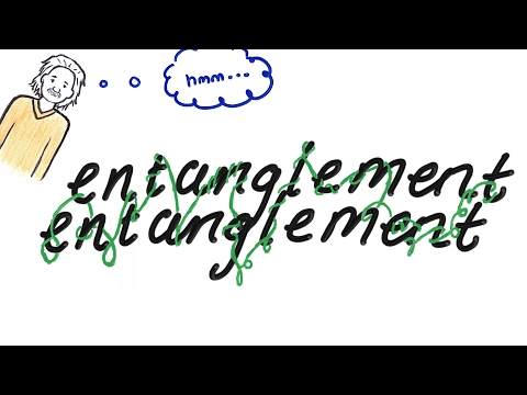 Quantum Entanglement and the EPR Paradox