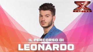 Il percorso di Leonardo a #XF9