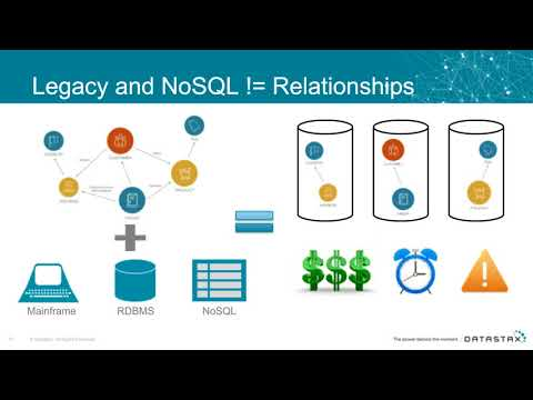 Fighting Bank Fraud with Real-time Graph Database