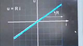 resistance nulle dans un supraconducteur