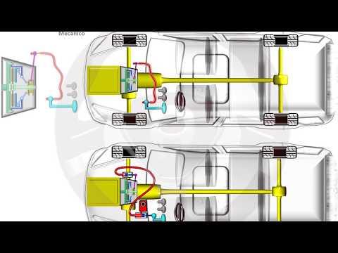 INTRODUCCIÓN A LA TECNOLOGÍA DEL AUTOMÓVIL - Módulo 8 (17/20)