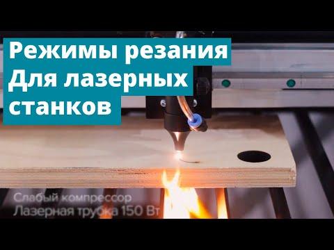Основные Ошибки И Рекомендации По Режимам Резки На Лазерном Станке.