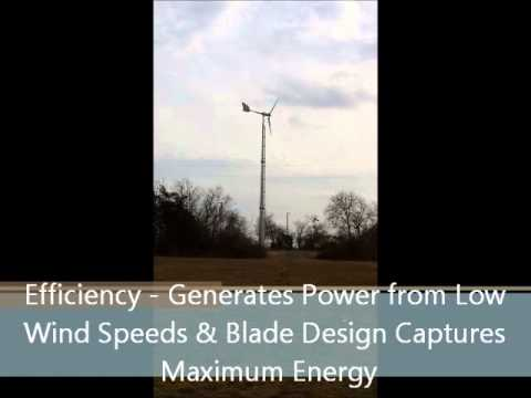 How Loud are Aztec Wind Turbines